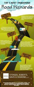 SRDD-Law-Road-Hazards